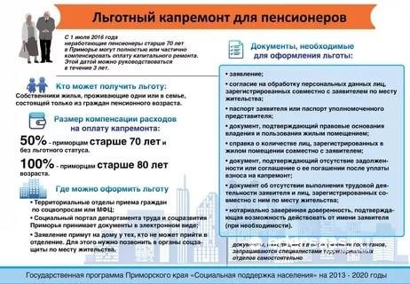 начинающих как оформить налоговую льготу пенсионеру году окончил Казанское